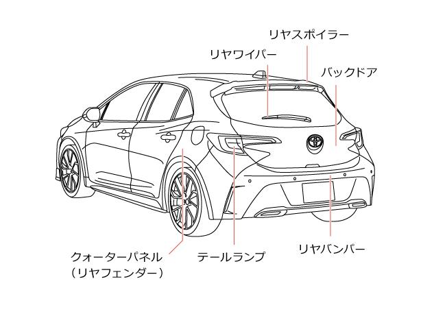 品質に関する用語解説|トヨタ公式中古車サイト