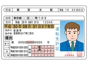 知ってた? 運転免許証の数字の意味