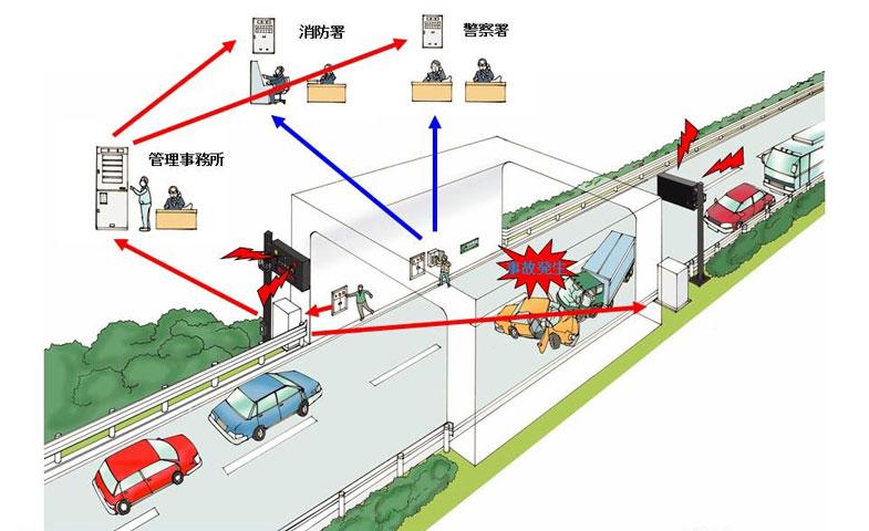 トンネル非常警報システムの動作概要  出典:岩崎電気 資料