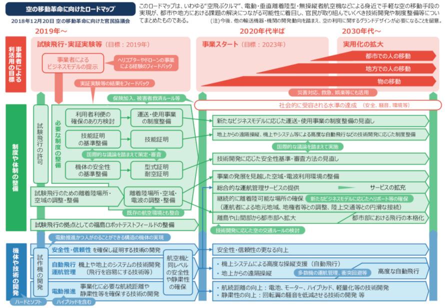 出典:経済産業省ウェブサイト(https://www.meti.go.jp/press/2018/12/20181220007/20181220007_01.pdf)