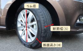 【初心者向け】タイヤの表示「185/60R15 84H」って何を表しているの?