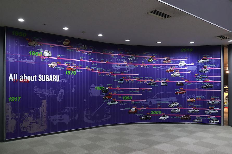スバルの歴史が一目でわかる展示「All about SUBARU(スバルの系譜)」
