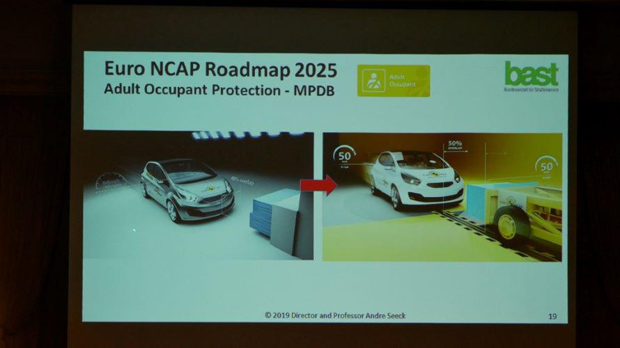 2020-2021年のテストからオフセット前面衝突試験の方法が変更となる。