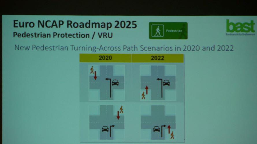 交差点を曲がったところにいる歩行者保護のテストも追加される。