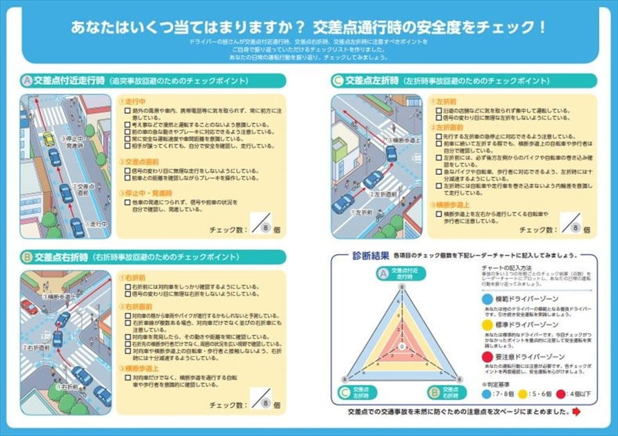 「交差点事故防止 リーフレット」より一部抜粋  資料提供:一般社団法人 日本損害保険協会