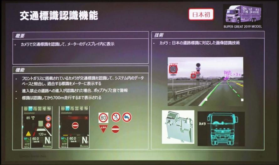 交通標識認識機能の解説図。カメラによって交通標識を認識してシステム内のデータと照合、最適な標識を表示する。進入禁止のみポップアップと警報音を発する