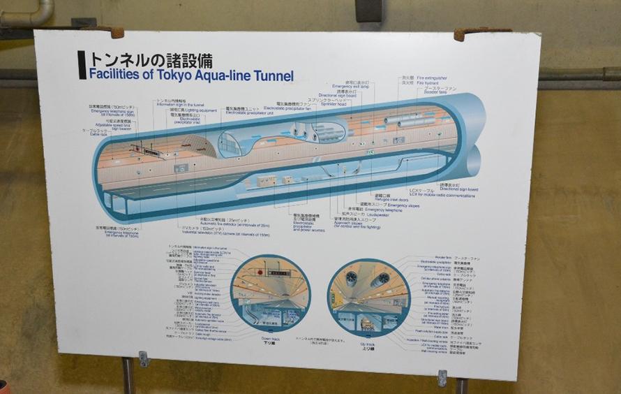 「東京湾アクアライン」のトンネル内部の設備などを説明する案内図