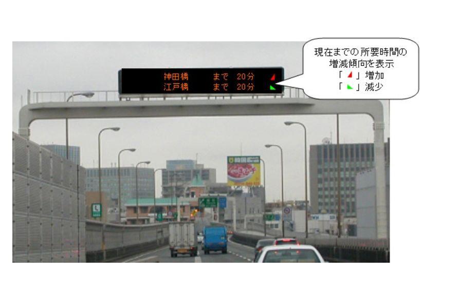 文字情報板のもっとも右側に「▲」が示される。写真は合成したイメージです。