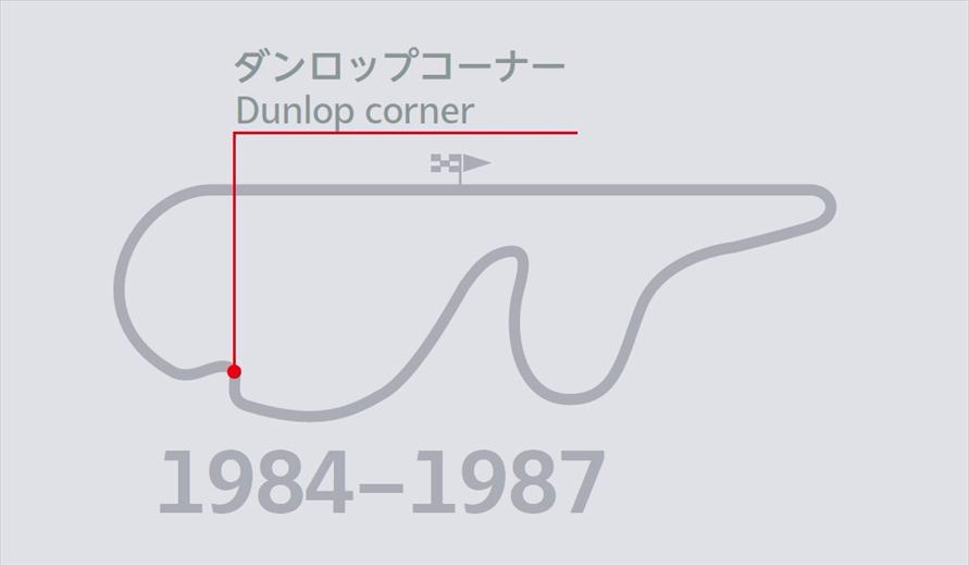 984年、最終コーナーに減速用のシケインを設置。全長4.41㎞に