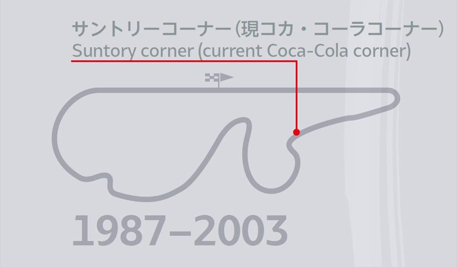 1987年、100Rの手前に減速用のコーナーを設置。全長4.47kmに