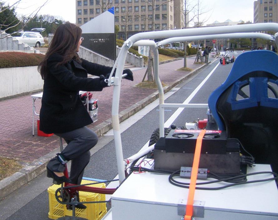 EVジムニー3号機に搭載された人力充電システム(写真:ZEVEX)