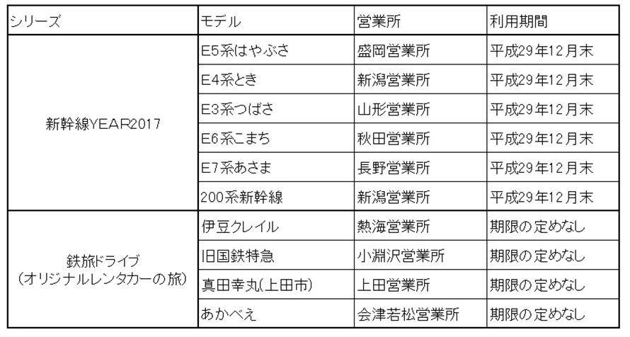 稼働中のラッピングレンタカー一覧(2017年10月現在)