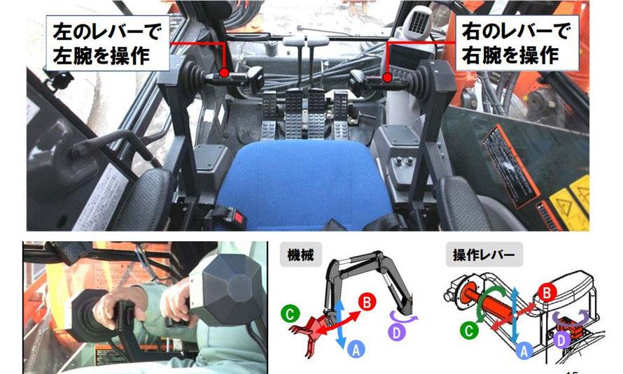 ASTACOの運転席と操作方法の説明図。「難しそうに見えるかもしれませんが、1時間程度練習すれば誰でも動かせるようになりますよ」(小俣さん)