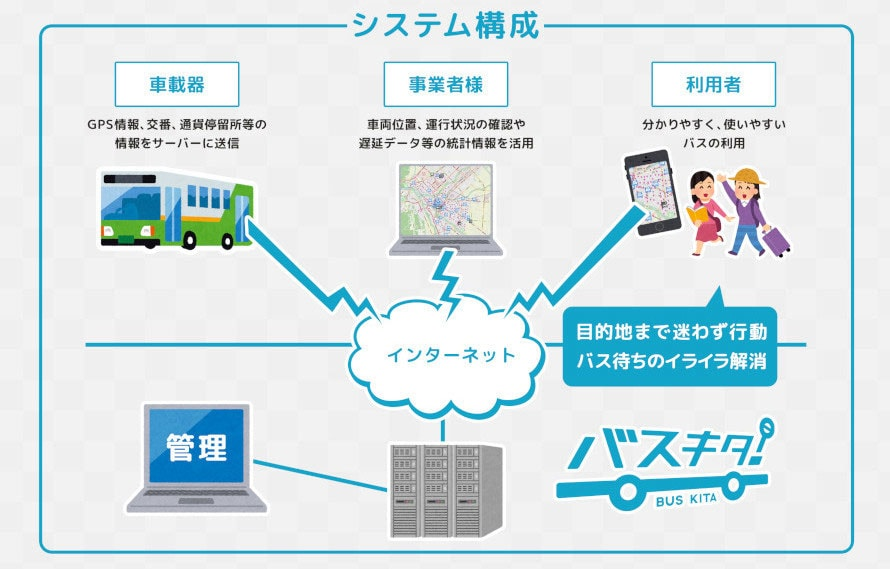 北海道 運行 現在 jr 状況 JR北海道は部分的に運行再開、JR貨物は北海道発着便がストップ 平成30年北海道胆振東部地震