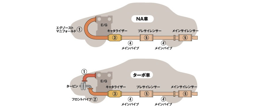 画像提供:藤壺技研工業株式会社