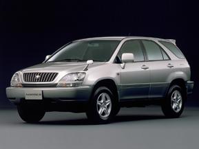 トヨタ・ハリアー…日本が生んだ代表的SUV