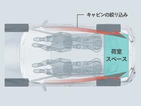 トヨタ C-HR 商品解説 室内空間 (2016年12月)