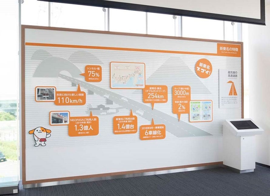 利用台数1.4億台(2016年度)など、新東名高速道路の特徴を紹介するボード。