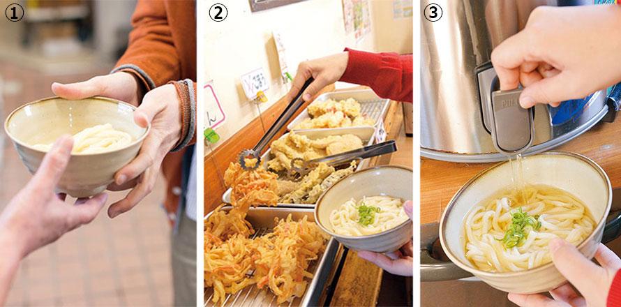 1. 冷たい、熱い、大、小を伝えて麺を受け取る。2. 天ぷらなどのトッピングをオン!ネギ、ショウガといった薬味もお好みで。3. だし、ぶっかけだし、醤油のいずれかを選んでかける。食後は自分で器を返却しよう。