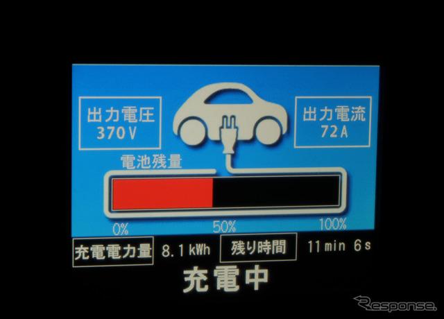 30kW型充電器のディスプレイ。