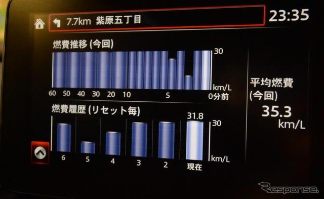 DPF再生が終わるとまた燃費が上がる。このときは少し省エネを意識して走った。元気に走ったときのロングツーリング燃費はDPF再生込みで27km/リットルくらい。
