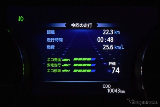 条件がいいと25km/リットルくらいは簡単に出る。