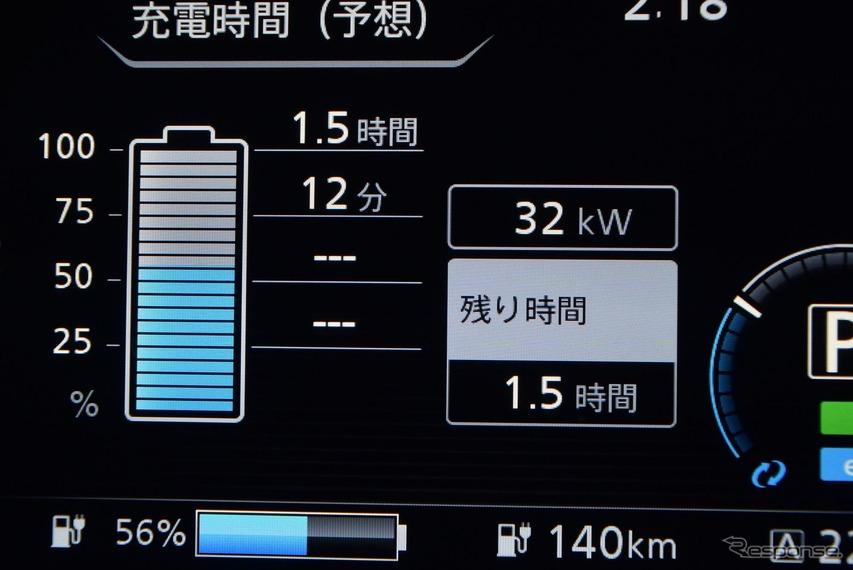 現行リーフはインパネに受電電力を表示可能。