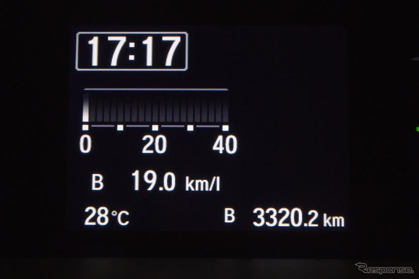 総走行距離3320.2km。