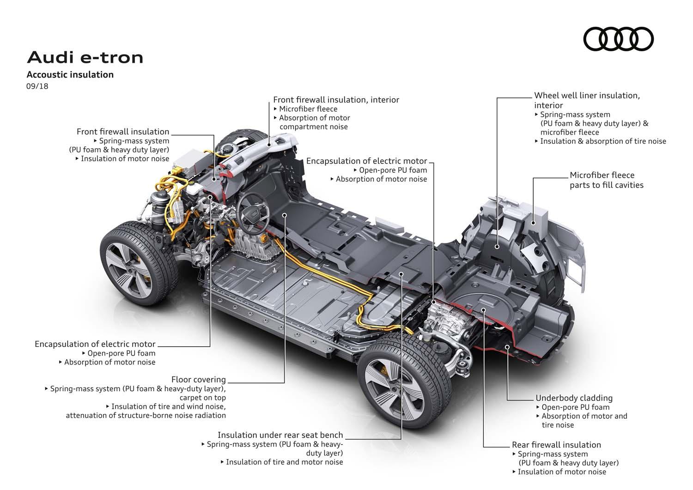 バッテリーを含め、パワートレインは前後軸の内側に配置。ほとんどの重量物が、ボディー下部に集中していることが分かる。