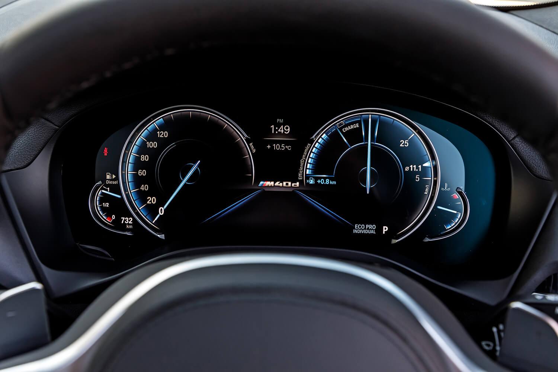 走行モードによってメーターのデザインも変更される。写真は燃料使用効率を引き上げる「エコプロ」モードの状態。