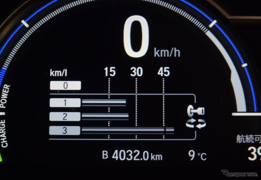 総走行距離4032.0kmの旅。