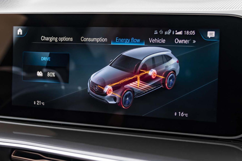 エネルギーフローを示すモニター画面。イメージのように、床下に敷きつめられたバッテリー(セル数は384)が前後のモーターを駆動する。