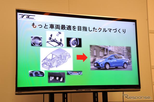 Toyota Compact Car Companyの取り組み
