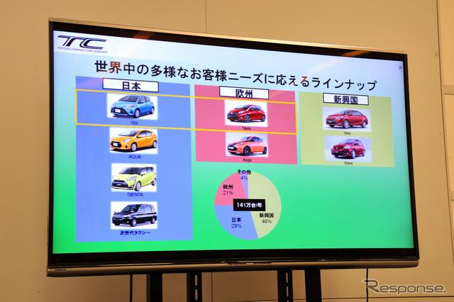 Toyota Compact Car Companyが担うラインアップ