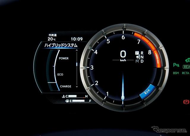 エコドライブ インジケーターゾーン表示(LC500全車)