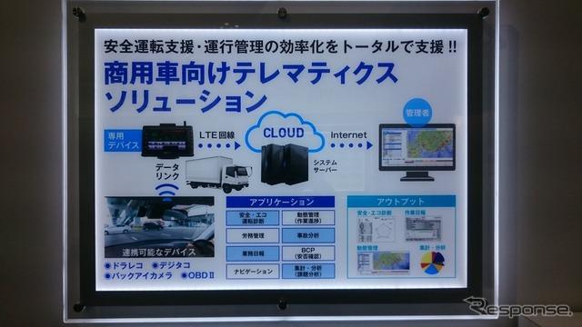 専用PNDを用いた商用車向け動態管理ソリューション