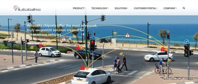 イスラエルのAutotalks社の公式サイト