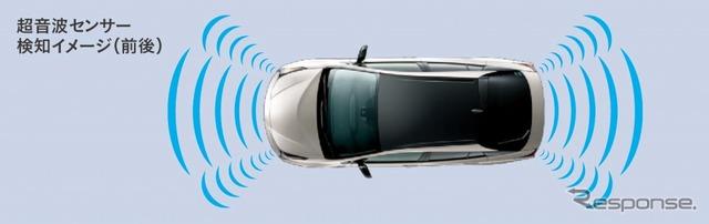 超音波センサー検知イメージ(前後)