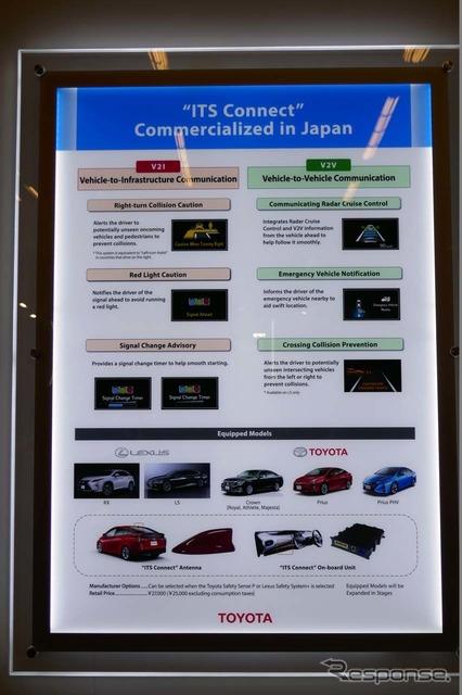 ITSコネクトを搭載している車種を紹介