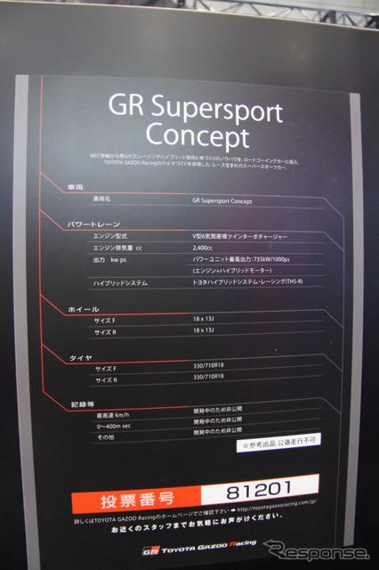 トヨタGAZOOレーシング GRスーパースポーツコンセプト