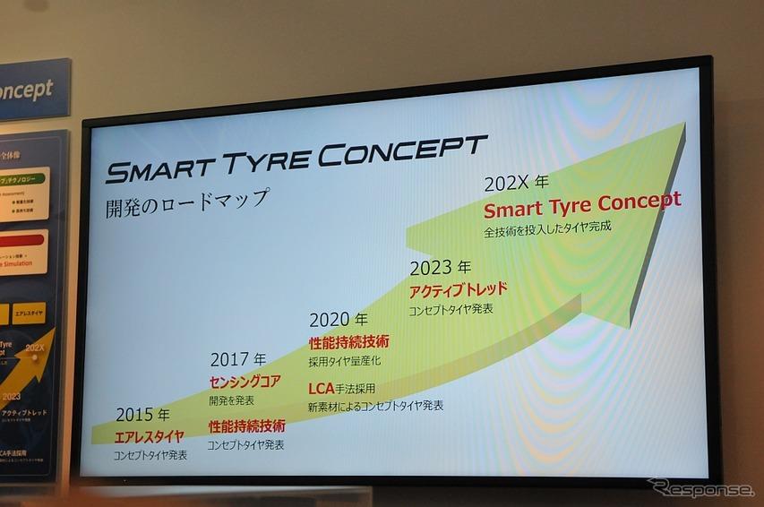 「SMART TYRE CONCEPT」の開発ロードマップ