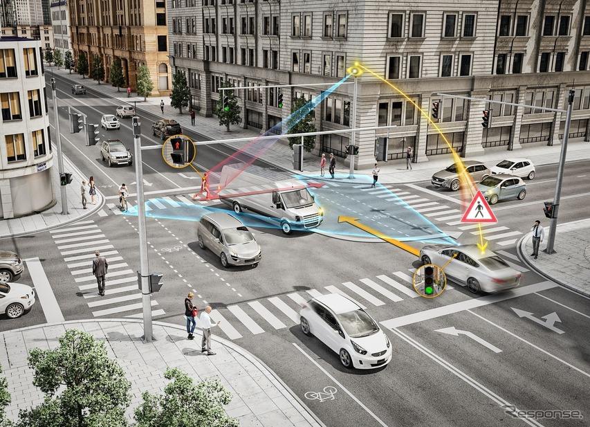 コンチネンタルが「インテリジェント交差点」、車と交差点が通信…CES 2019で発表へ