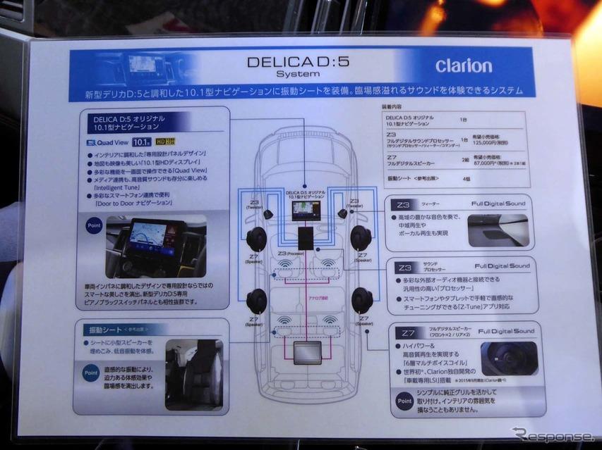 サウンドプロセッサー・Z3からアナログ出力された音声信号を用いて振動させる