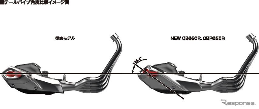 ホンダ CB650R テールパイプ角度比較イメージ図