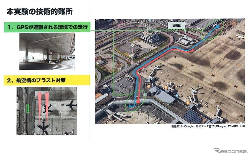 実証実験のルート。GPSが遮蔽される場所、航空機のブラストの影響を受ける場所では停止するようにプログラミングされている