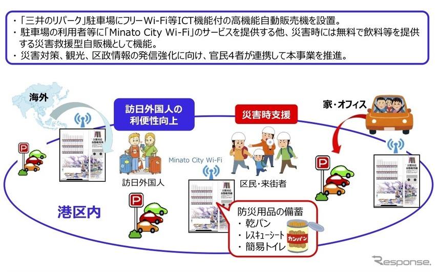 事業者連携イメージ