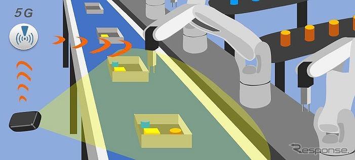 5Gによる産業用ロボット制御のイメージ