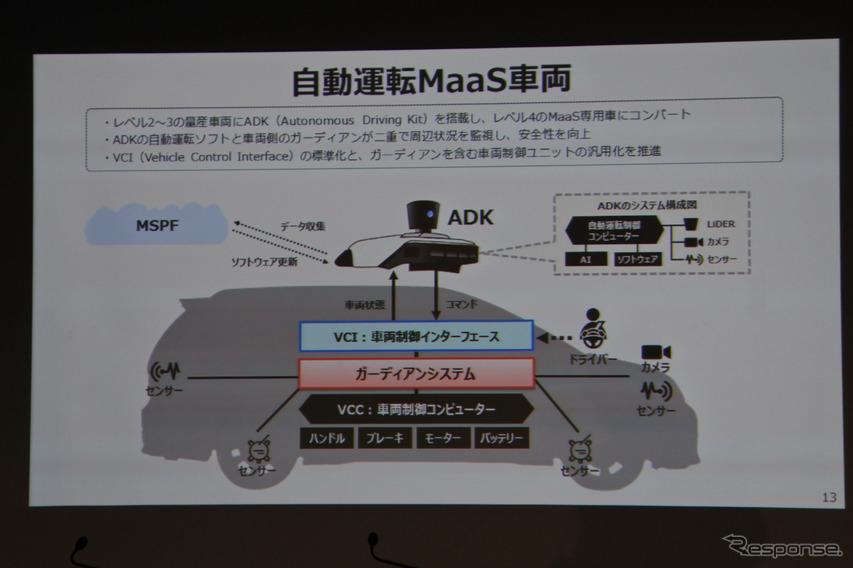 トヨタ自動車 決算説明会