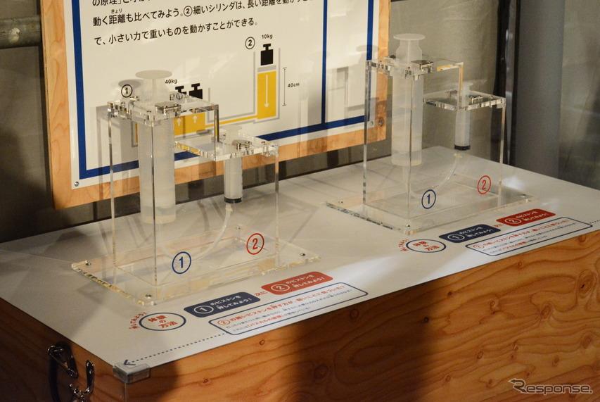 油圧シリンダーの原理紹介