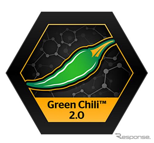 新世代コンパウンドテクノロジー 「グリーン・チリ 2.0」